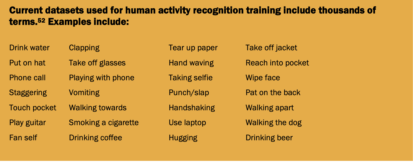 Current datasets used for human activity recognition training include thousands of terms. [List of examples]